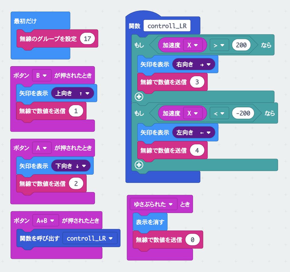 micro:bit 無線操縦プログラム